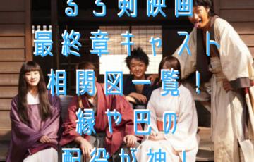 るろ剣映画最終章キャスト相関図一覧!縁や巴の配役が神!